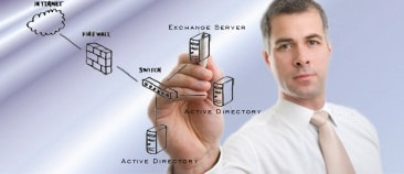 For Small Businesses, Exchange Server Hosting Can Be the Right Move