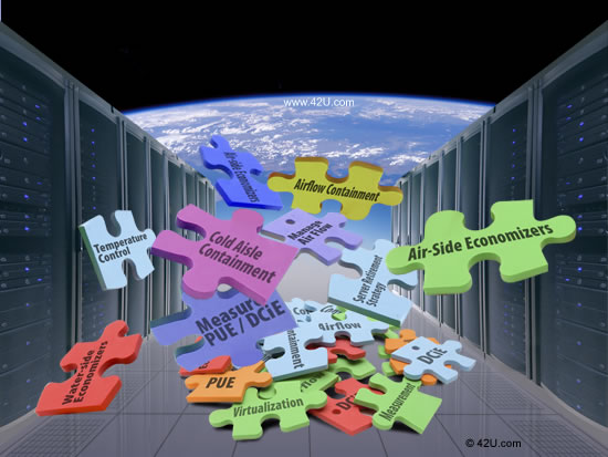 The Building Blocks of an Efficient Data Center