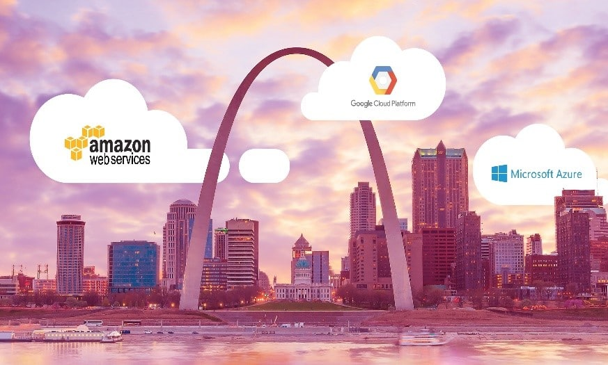 Forecasting Cloud Services in St. Louis