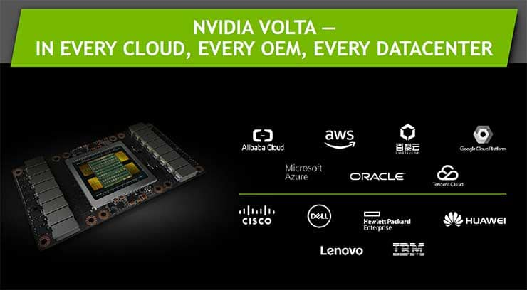 NVIDIA: Volta GPUs Now Available Across All Major Clouds, OEMs
