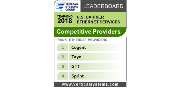 GTT and FiberLight Earn Recognition in Ethernet Leaderboards