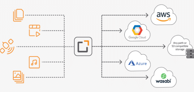 What is an Active Archive and How Do I Implement It in a Multi-Cloud Environment?