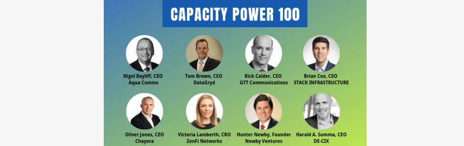 Innovators, Disruptors and Celebrating Capacity's Power 100