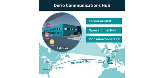 Telxius Continues to Take over the Global Telecommunication Industry by Launching Its Purpose-Built, Interconnection-Rich, Derio Communications Hub in North Spain