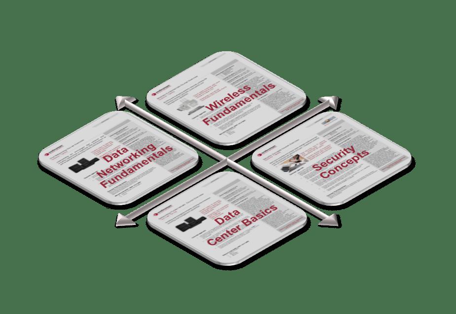 Data Center Basics – Education