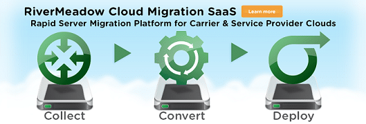 Navigating Today's Growing Cloud Migration Market