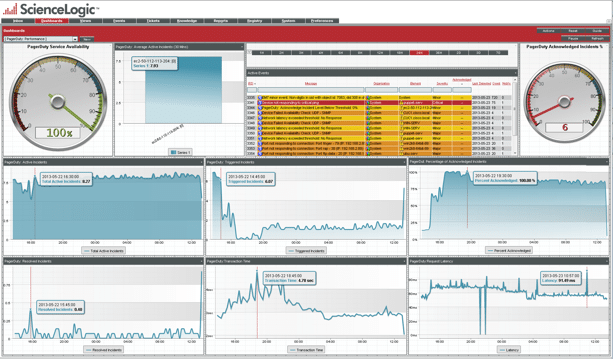 How MSPs Can Achieve Operations Nirvana through IT Monitoring