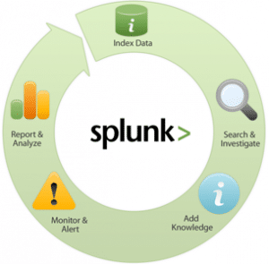 The Incredible Hunk: Splunk Analytics for Hadoop