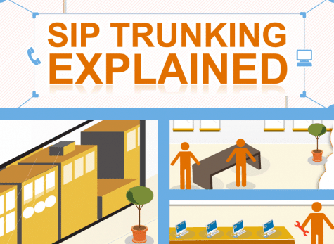 What is SIP Trunk Service and Who Needs It?