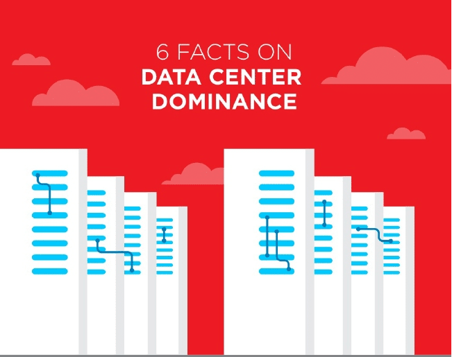 6 Facts on Data Center Dominance