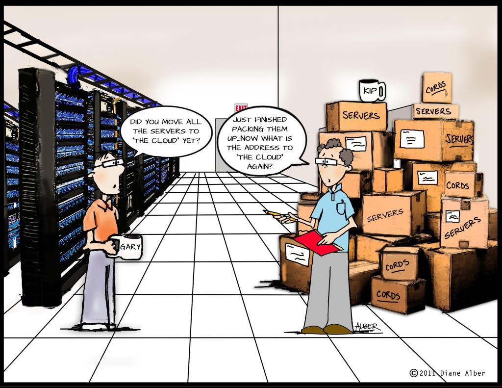 8 Questions You Should Ask Before Moving A Data Center…